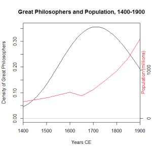 1400-1900