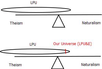 LPUconfirmation