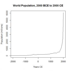 population-300x300